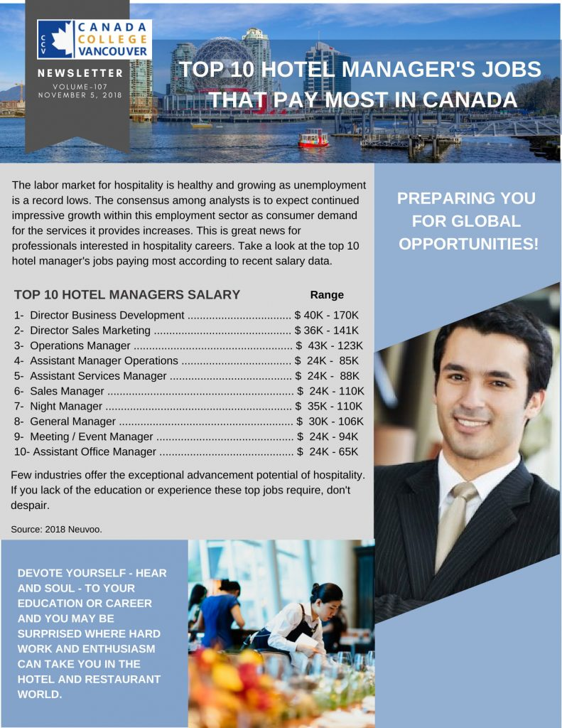 Top 10 Hospitality Jobs That Pay 75k Or More